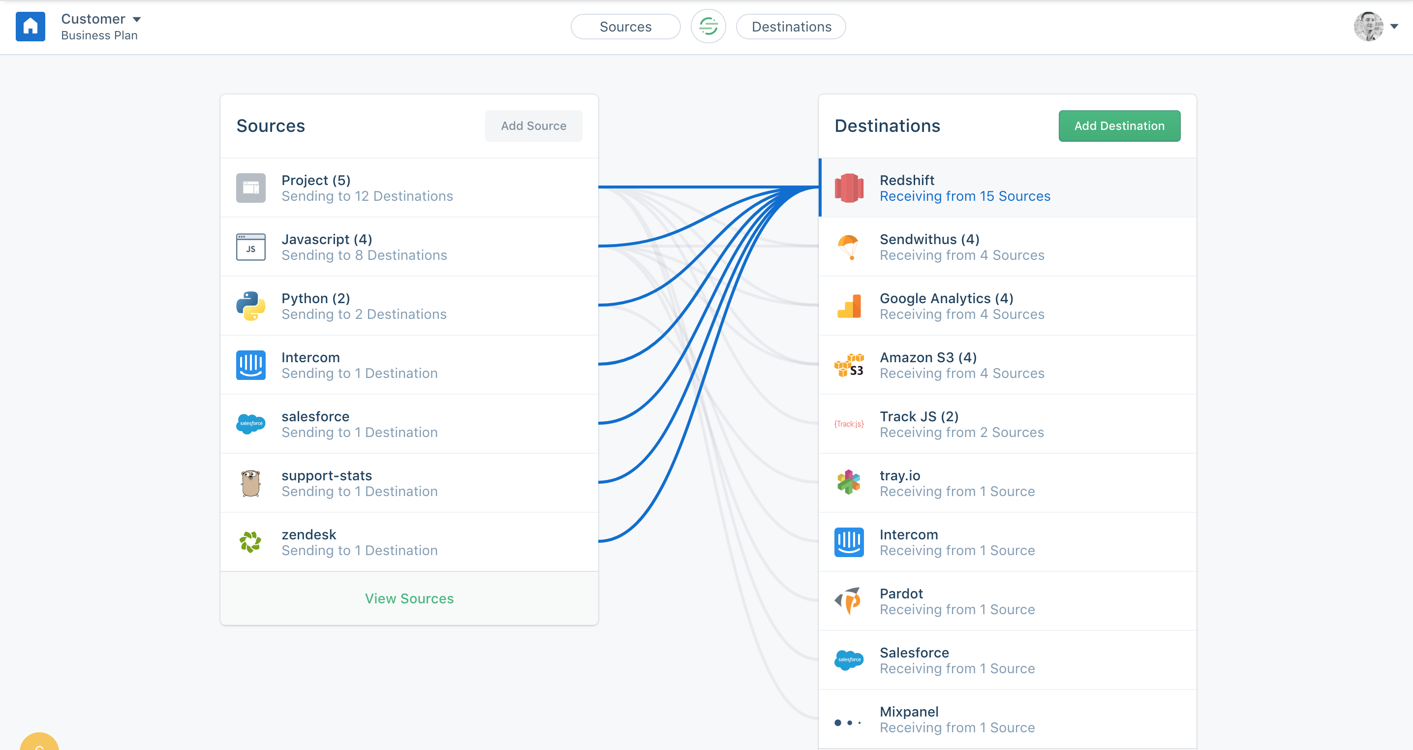 Segment Demo - Segment Integration Dashboard