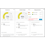 Micro Focus Service Management Automation (SMAX) Demo - Change Analytics
