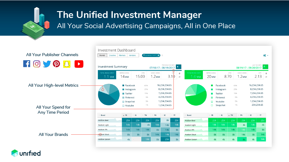 Unified Demo - G2---Investment-Manager.png