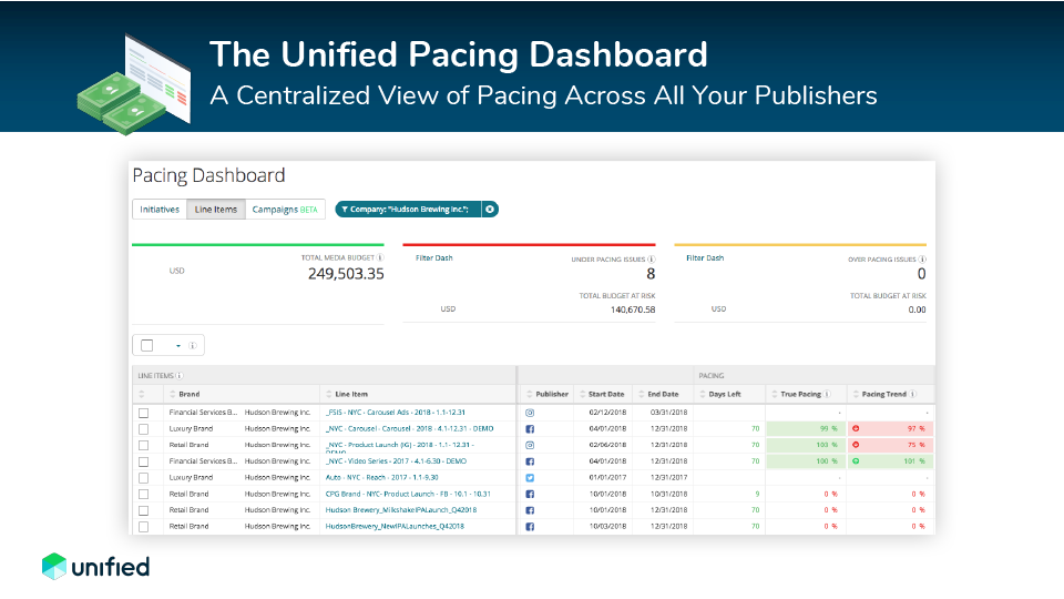 Unified Demo - G2---Pacing-Dashboard.png