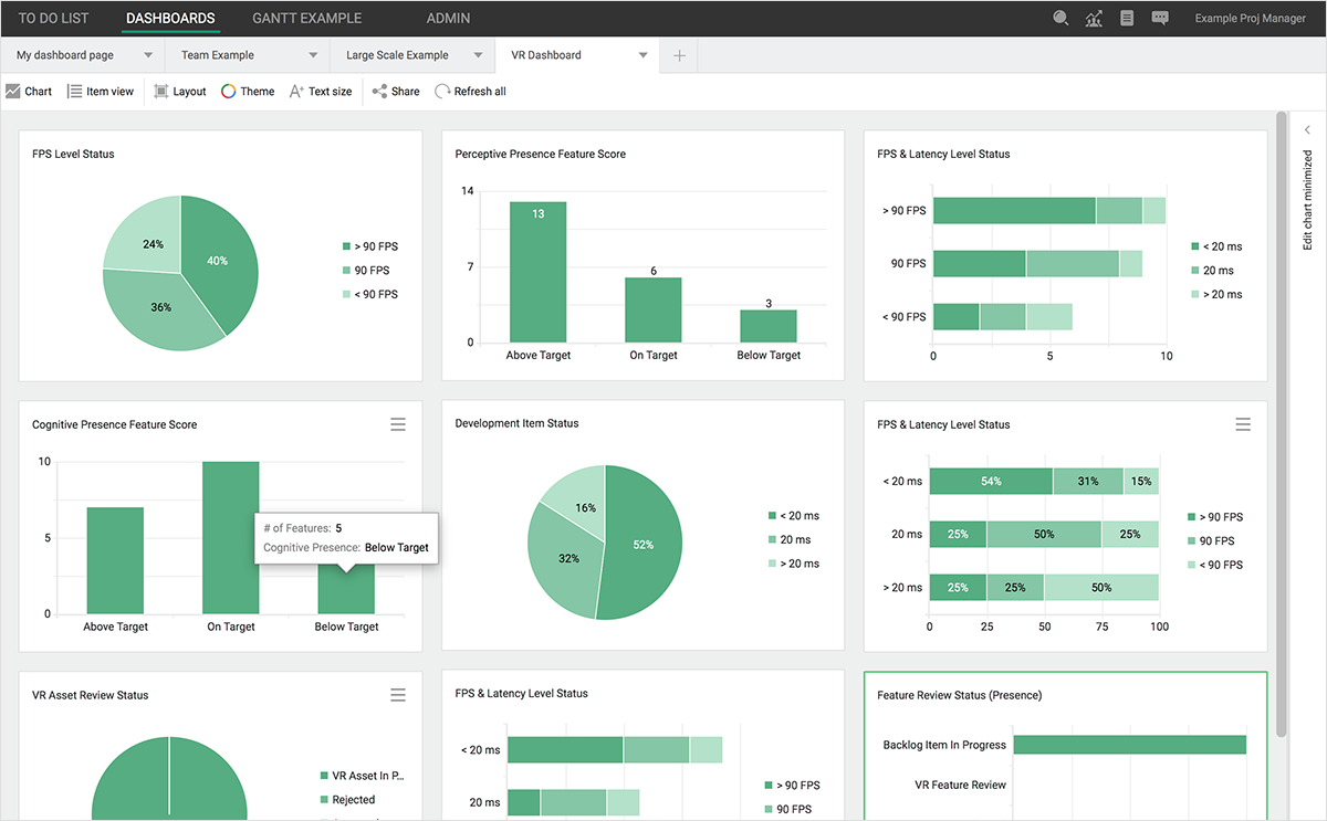 Hansoft Demo - Powerful Dashboards and Reports with Hansoft