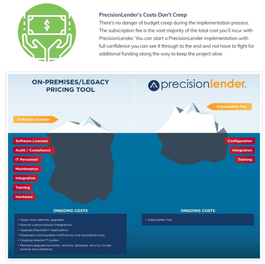 PrecisionLender Reviews 2019: Details, Pricing, & Features | G2