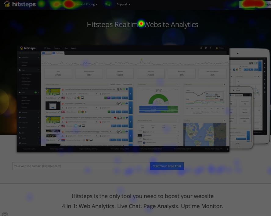Hitsteps Web Analytics Demo - Heatmap