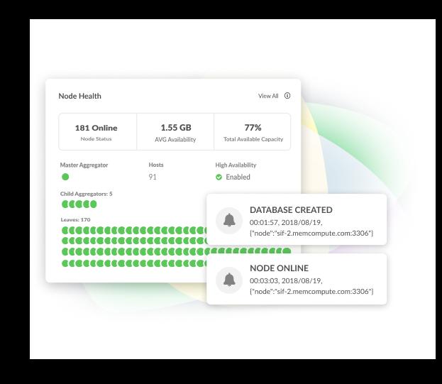 MemSQL Demo - MemSQL Studio Health Monitoring