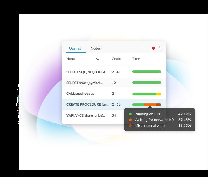 MemSQL Demo - MemSQL Studio Resource Usage