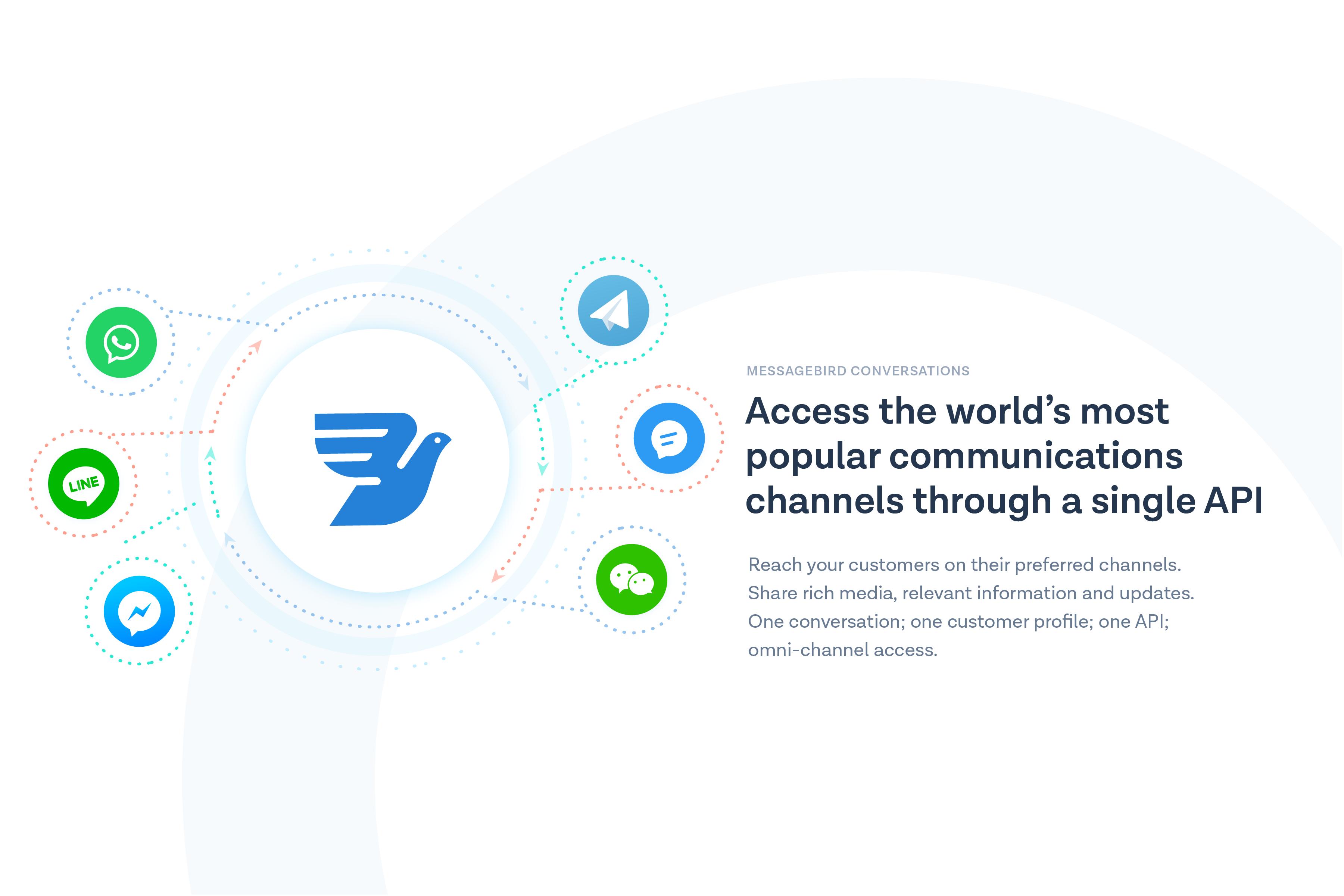 MessageBird Demo - MessageBird Programmable Conversations API