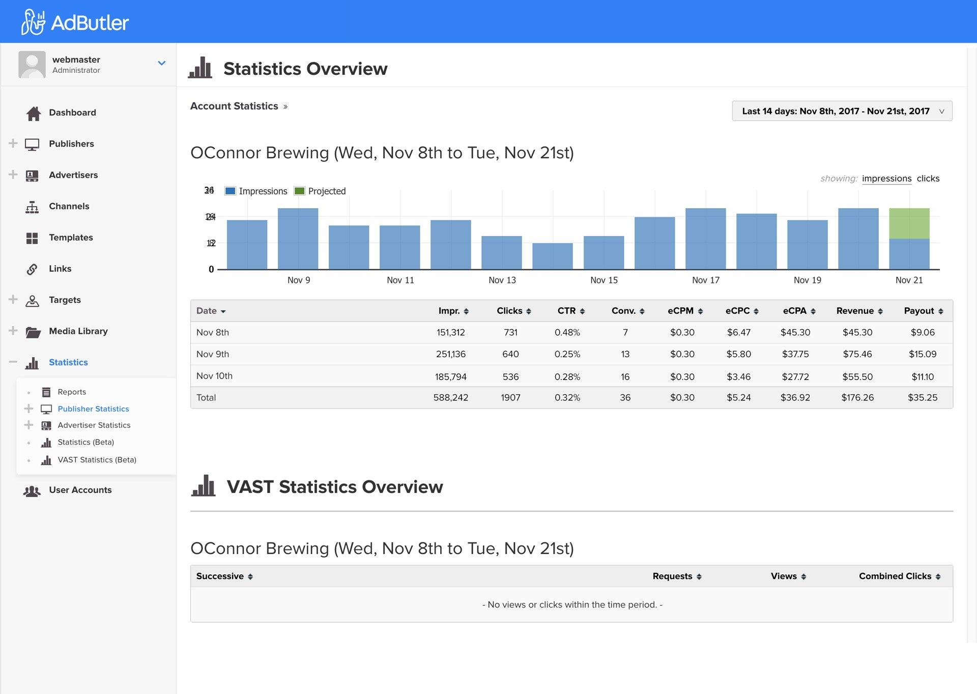 AdButler Demo - Statistics