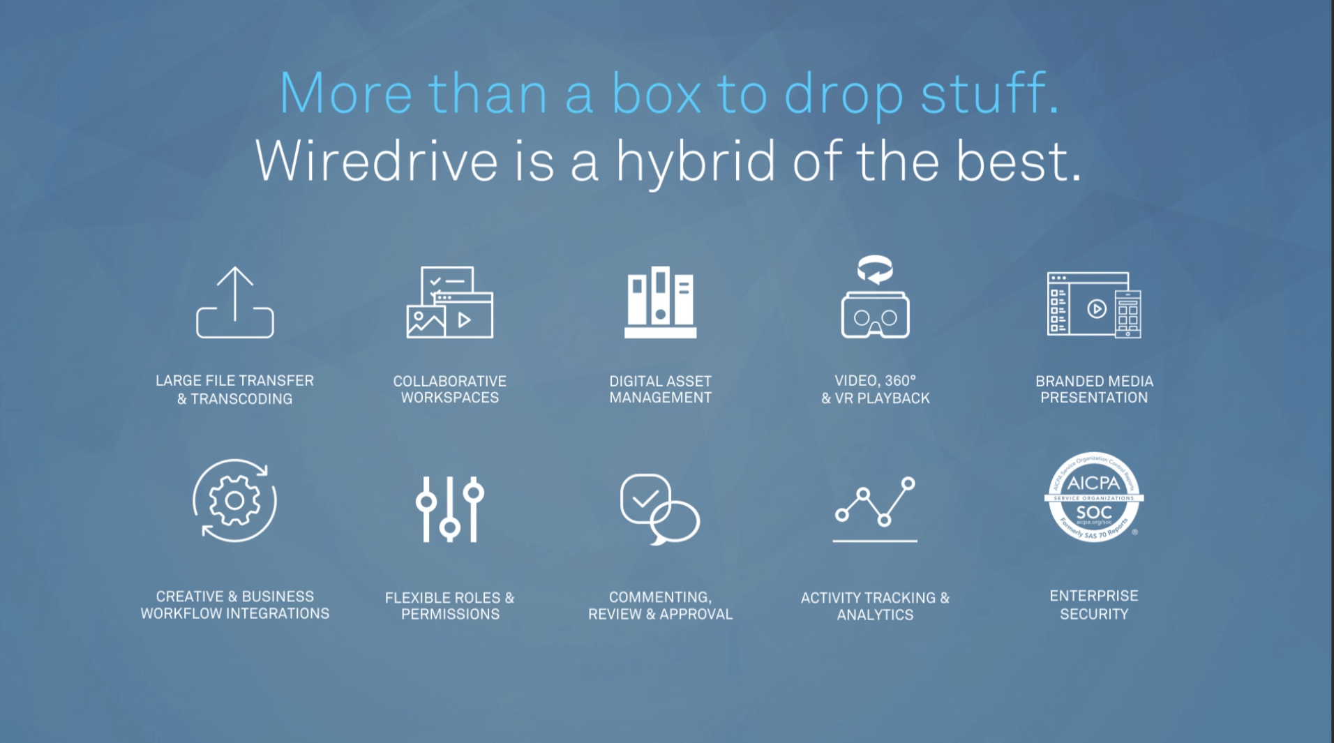 Wiredrive Demo - More than a box to drop stuff