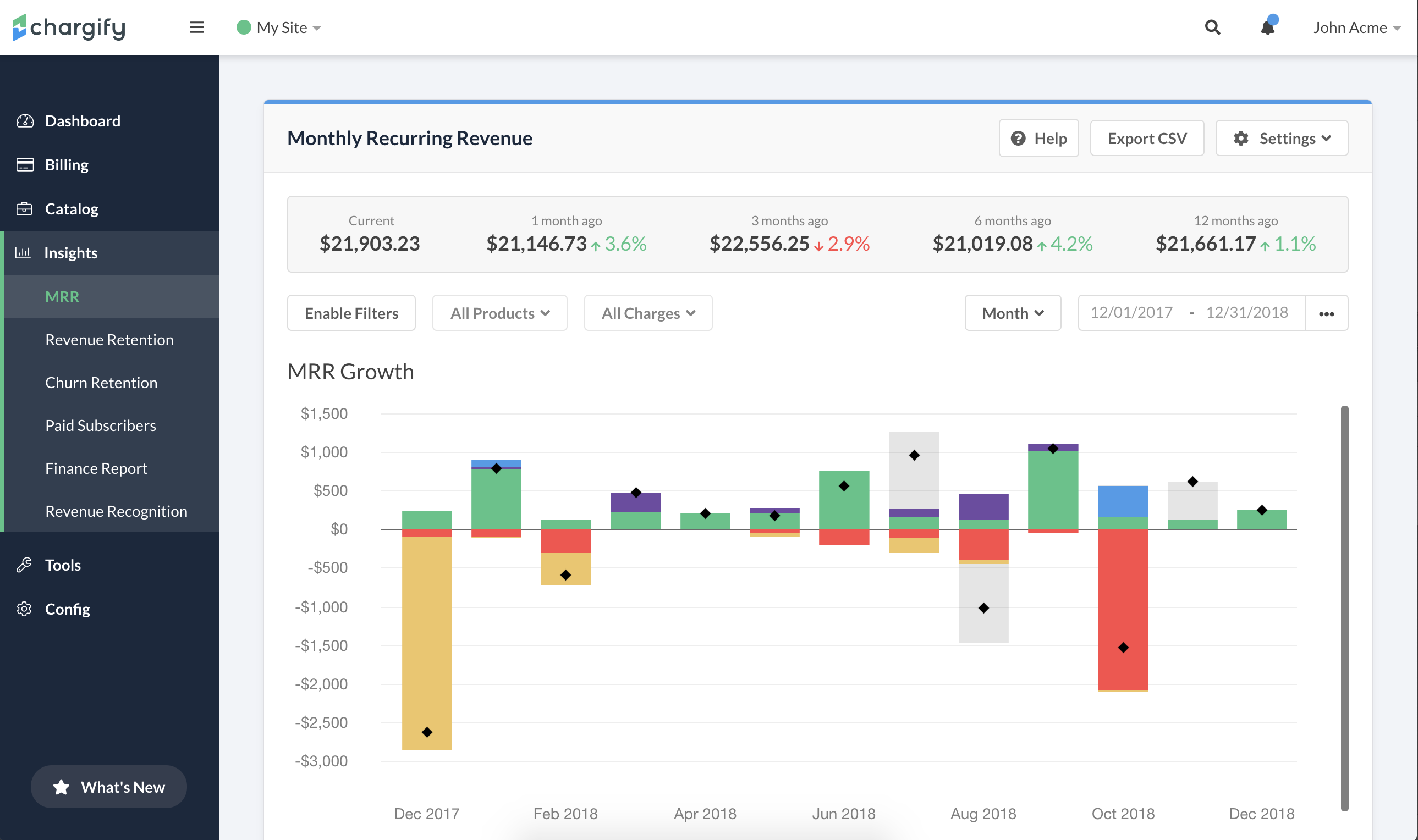 Chargify Demo - Subscription Analytics & Insights