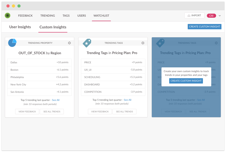 Wootric Demo - CXInsight™ Custom Watchlist Dashboard