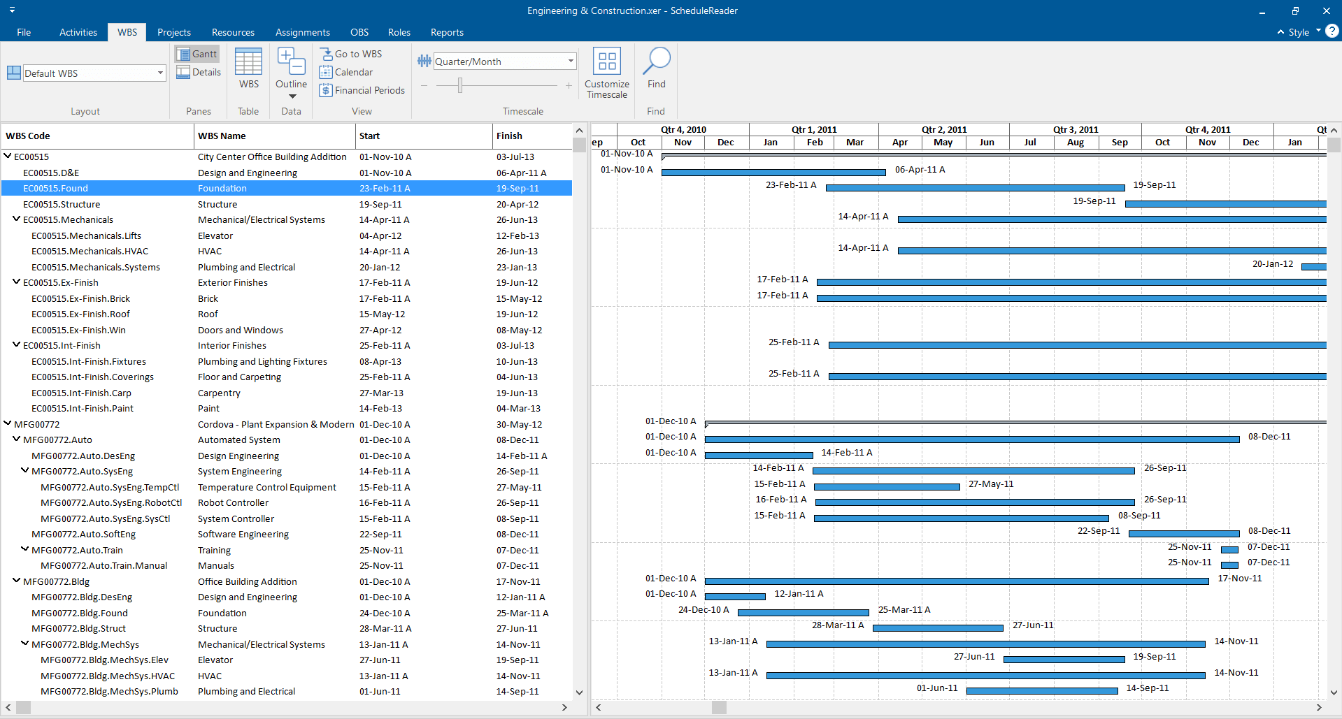 ScheduleReader Demo - WBS View