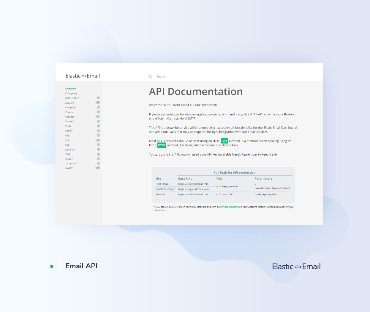 Elastic Email Demo - Access to our documentation and integration libraries