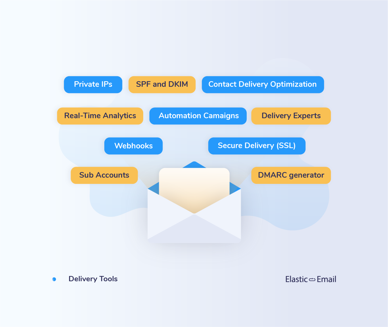 Elastic Email Demo - Take control of your delivery