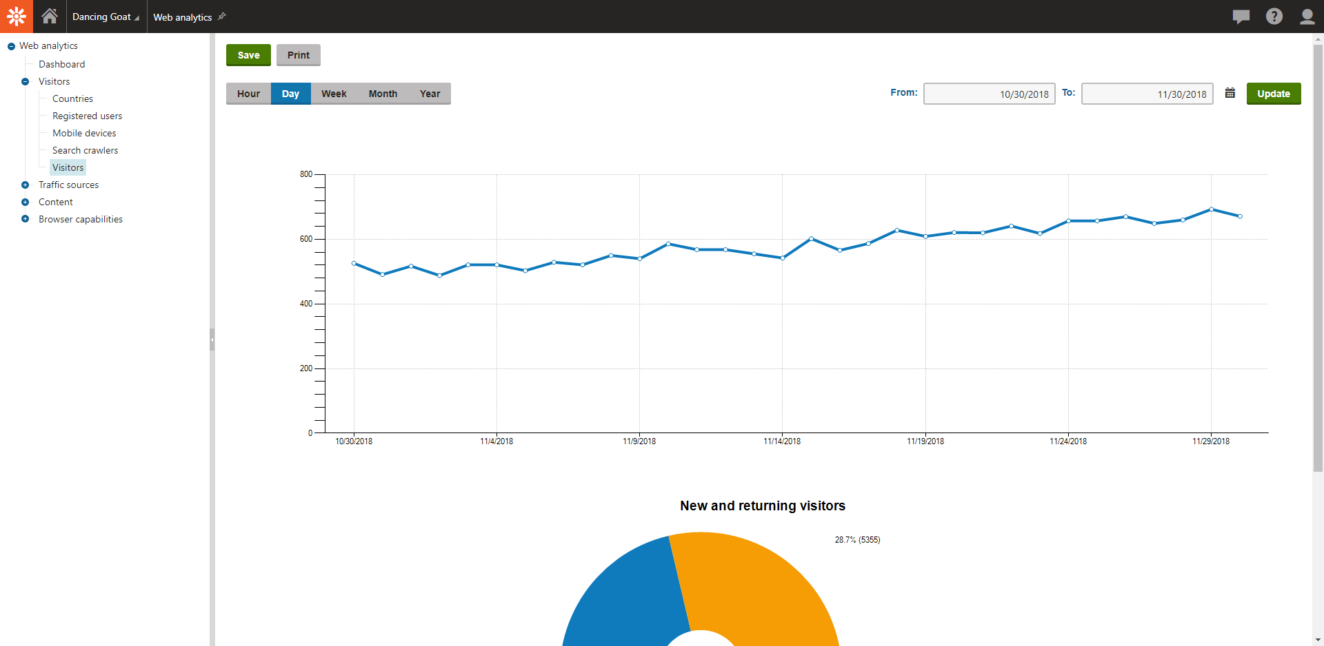 Kentico Demo - Web Analytics