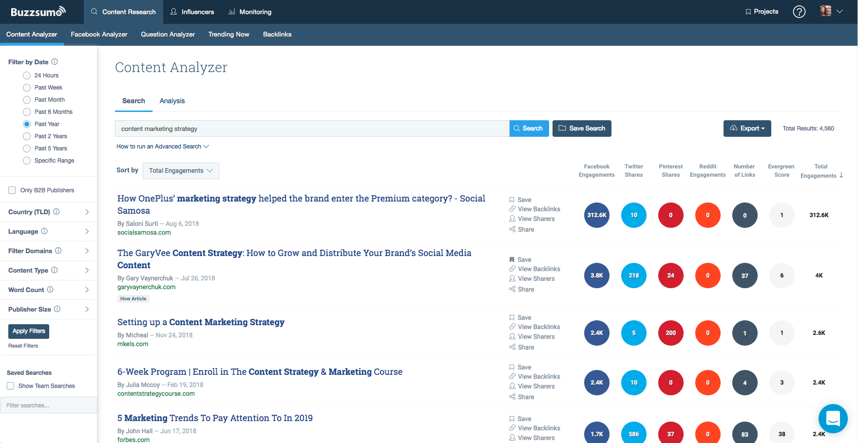 buzzsumo social media management and tracking tool