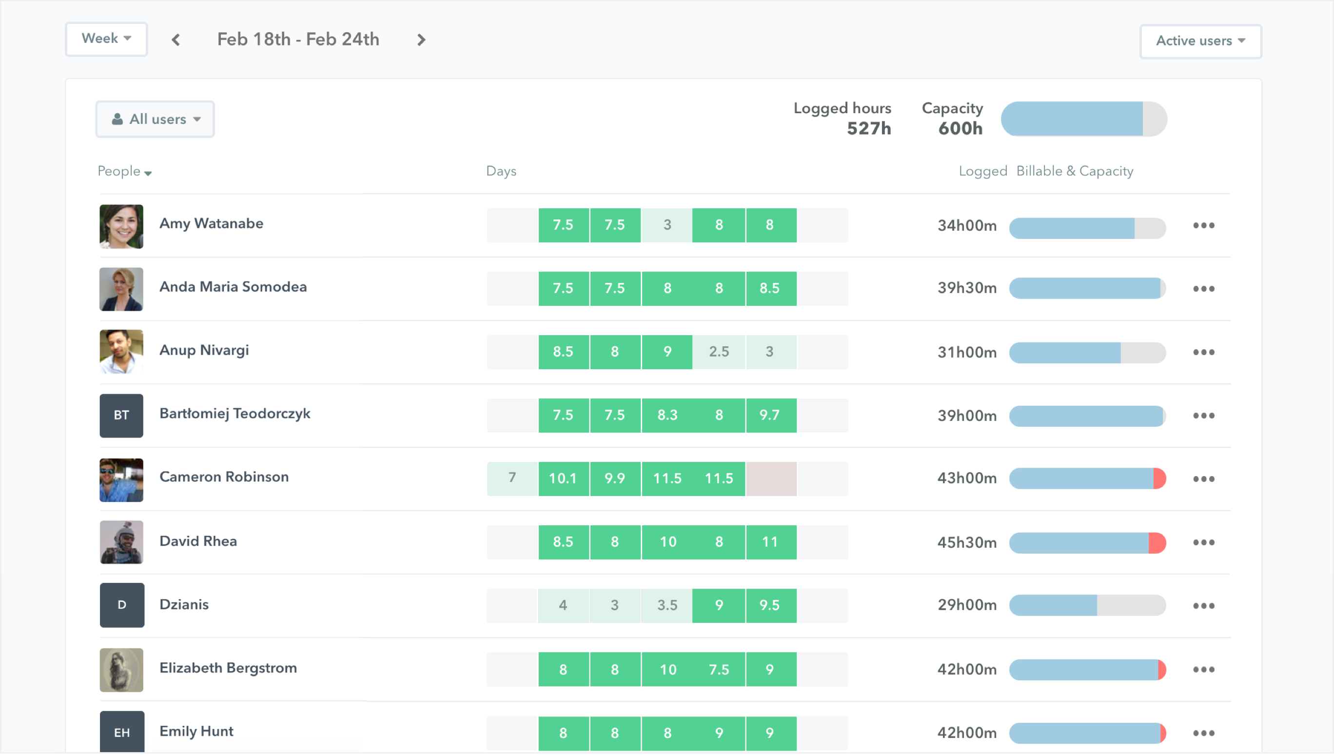 Timely Time Tracking Demo - Manage team performance