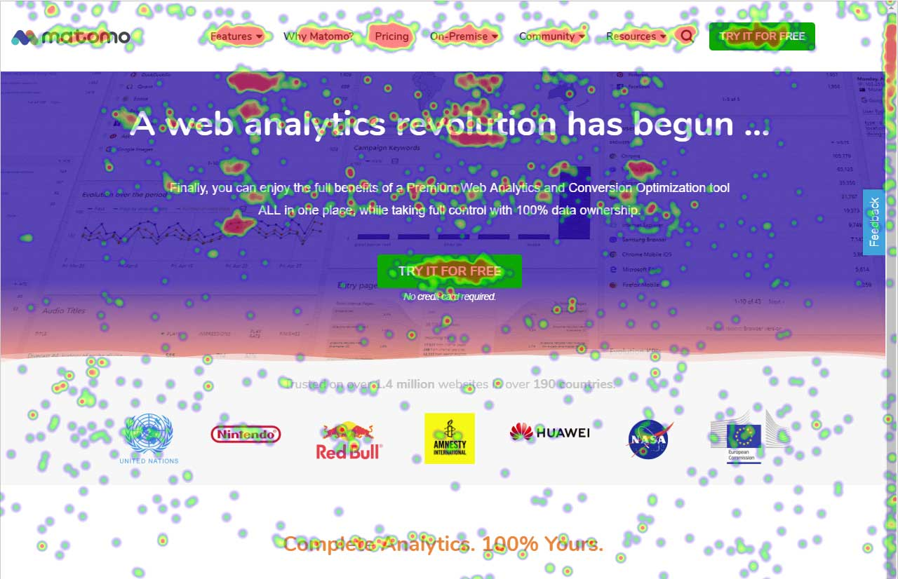 Matomo (Formerly Piwik) Demo - Heatmaps - clicks