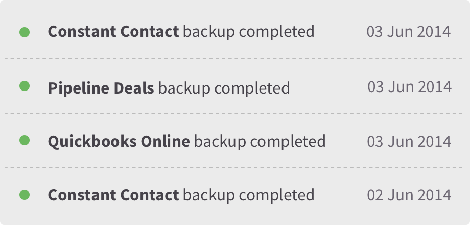 Revert Demo - Scheduled backups