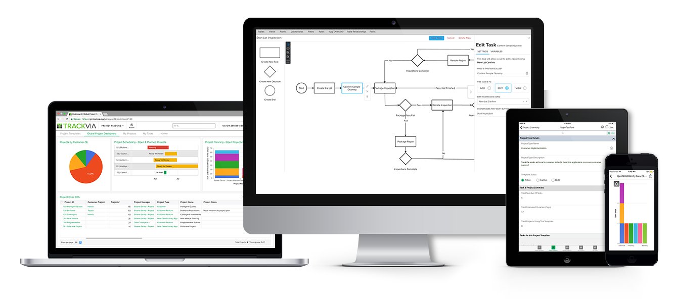 TrackVia Demo - Seamlessly Integrate Your Apps with Other Internal Systems