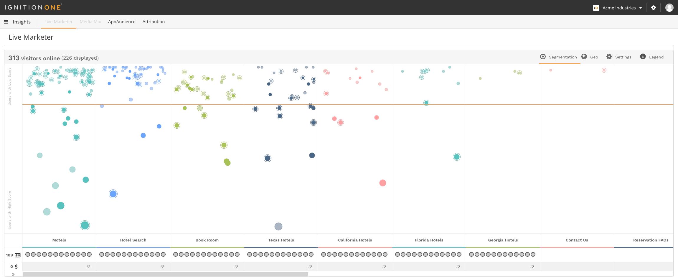IgnitionOne Customer Intelligence Platform Demo - Live Marketer