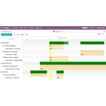 Odoo Project Management. Demo - Odoo Project Forecast