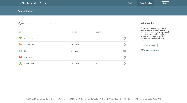 CloudBees Core Demo - 1 - Team Administration Dashboard