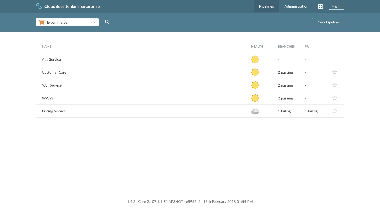 CloudBees Core Demo - 3 - Pipeline Dashboard