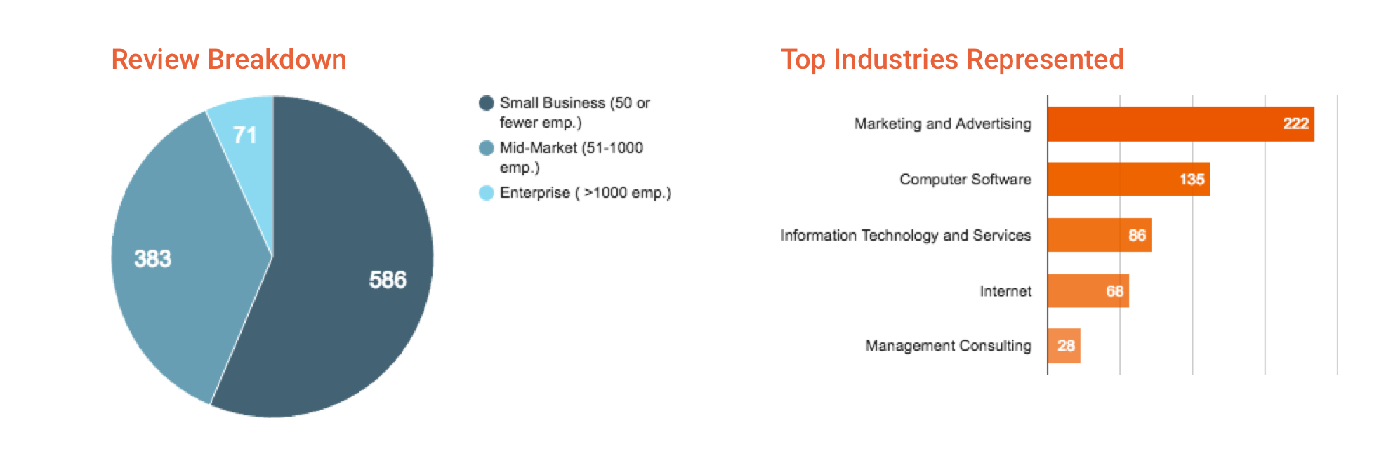 Report Preview Image