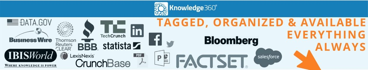 Knowledge360