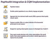 PopHealth Integration and CQM Implementation