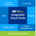 SAP Business ByDesign