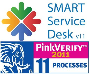 SMART Service Desk Pricing