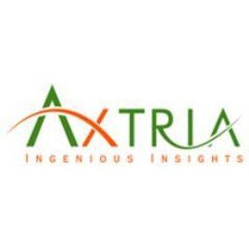 Axtria MarketingIQ