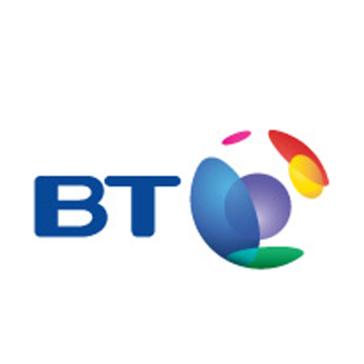 BT IP Communications