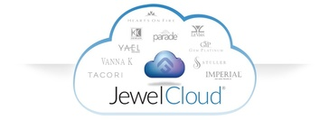 Best Jewelry Store Management Software In G Crowd - How to create a commercial invoice online bead stores