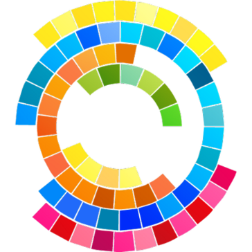 Dupont Creative