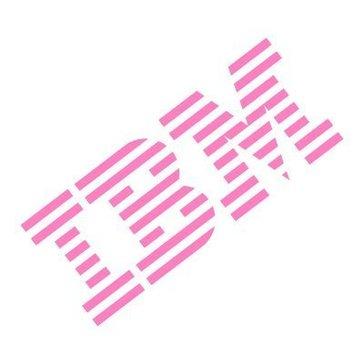 IBM HR Analytics