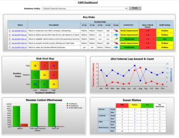 IBM OpenPages GRC Platform Reviews