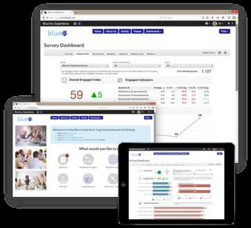 Brand Integrity Platform