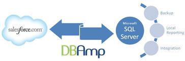 DB Amp