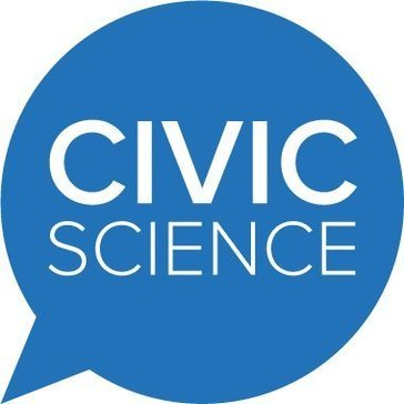 Civic Science Reviews
