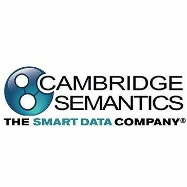 Anzo Smart Data Lake Reviews
