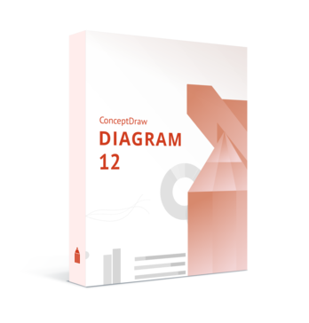 ConceptDraw DIAGRAM Reviews