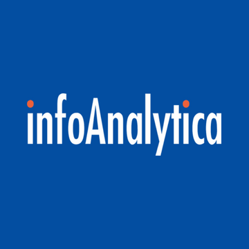 infoAnalytica, Inc. Reviews