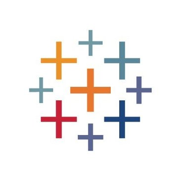 Tableau Insurance Analytics Reviews