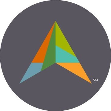 Fidelity Digital Assets Reviews