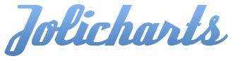 Jolicharts Reviews