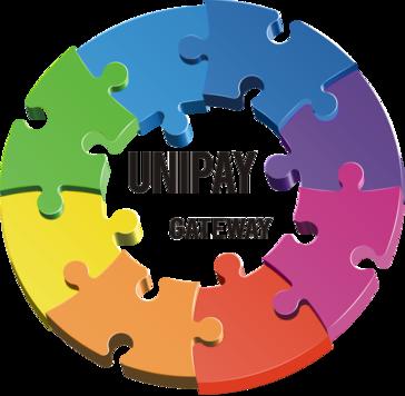 UniPay Gateway Reviews