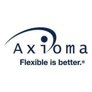 Axioma Portfolio Optimizer