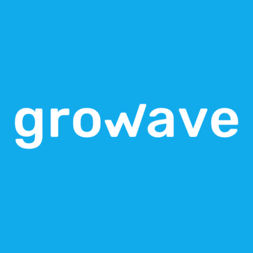 SocialShopWave Pricing